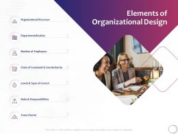Elements Of Organizational Design Structure Ppt Powerpoint Icon Pictures