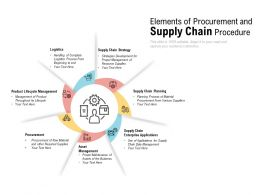 Elements Of Procurement And Supply Chain Procedure