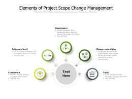 Elements Of Project Scope Change Management