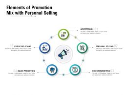 Elements Of Promotion Mix With Personal Selling