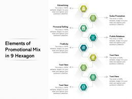 Elements Of Promotional Mix In 9 Hexagon