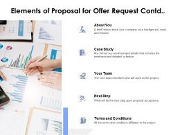 Elements Of Proposal For Offer Request Contd Ppt Powerpoint Vector