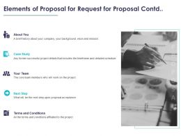 Elements Of Proposal For Request For Proposal Contd Ppt Gallery Slides