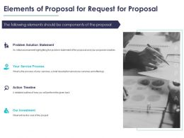 Elements Of Proposal For Request For Proposal Ppt Powerpoint Model