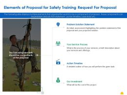 Elements Of Proposal For Safety Training Request For Proposal Ppt Powerpoint Presentation Outline Portfolio