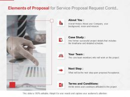 Elements Of Proposal For Service Proposal Request Contd Ppt Slides