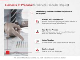 Elements Of Proposal For Service Proposal Request Ppt Show