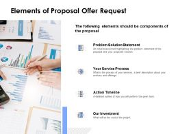 Elements Of Proposal Offer Request Ppt Powerpoint Presentation Skills