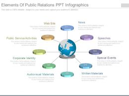 Elements Of Public Relations Ppt Infographics