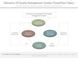 Elements Of Quality Management System Powerpoint Topics