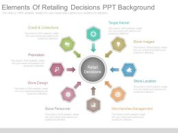 Elements Of Retailing Decisions Ppt Background