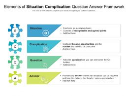 Elements Of Situation Complication Question Answer Framework