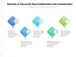 Elements Of Successful Team Collaboration And Communication