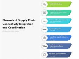 Elements Of Supply Chain Connectivity Integration And Coordination