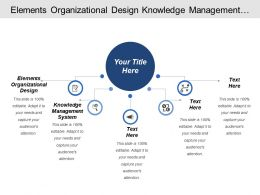 Elements Organizational Design Knowledge Management System Decisions Processes