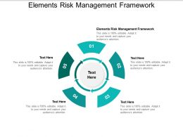 Elements Risk Management Framework Ppt Powerpoint Presentation Styles Graphics Template Cpb