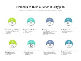 Elements To Build A Better Quality Plan