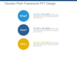 Elevator Pitch Framework Ppt Design