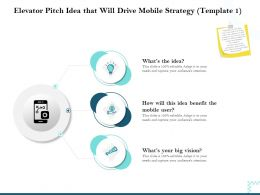 Elevator Pitch Idea That Will Drive Mobile Strategy Idea Ppt Powerpoint Professional