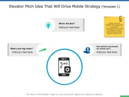 Elevator Pitch Idea That Will Drive Mobile Strategy Innovation Ppt Powerpoint Presentation