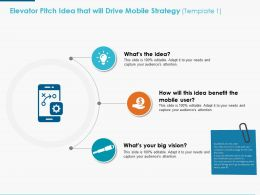 Elevator Pitch Idea That Will Drive Mobile Strategy Planning Ppt Powerpoint Presentation Icon Visual Aids