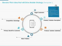 Elevator Pitch Idea That Will Drive Mobile Strategy Ppt Powerpoint Presentation Icon Summary