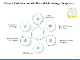 Elevator Pitch Idea That Will Drive Mobile Strategy Substitute Ppt Powerpoint Icon