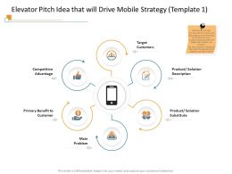 Elevator Pitch Idea That Will Drive Mobile Strategy Template 1 M3404 Ppt Powerpoint Graphics Design
