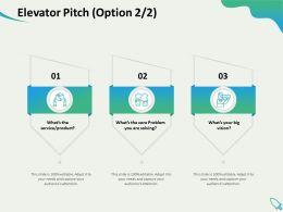 Elevator Pitch Option Core Problem Service Ppt Powerpoint Presentation Background