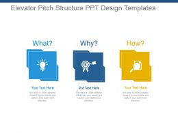 Elevator Pitch Structure Ppt Design Templates
