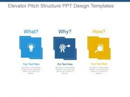 elevator_pitch_structure_ppt_design_templates_Slide01