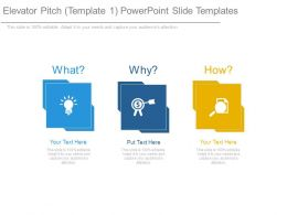 Elevator Pitch Template1 Powerpoint Slide Templates