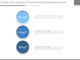 Elevator Pitch Template2 Powerpoint Slide Presentation Sample