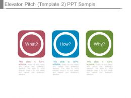 Elevator Pitch Template2 Ppt Sample