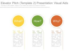 Elevator Pitch Template2 Presentation Visual Aids