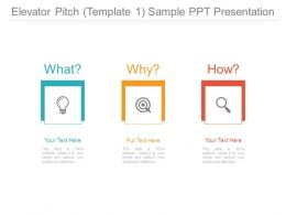 Elevator Pitch Template 1 Sample Ppt Presentation