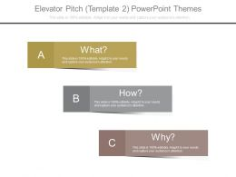 Elevator Pitch Template 2 Powerpoint Themes