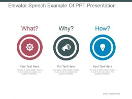 Elevator Speech Example Of Ppt Presentation