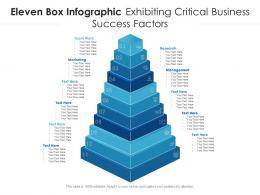 Eleven Box Infographic Exhibiting Critical Business Success Factors