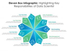 Eleven Box Infographic Highlighting Key Responsibilities Of Data Scientist