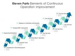 Eleven Parts Elements Of Continuous Operation Improvement
