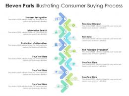 Eleven Parts Illustrating Consumer Buying Process