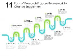 Eleven Parts Of Research Proposal Framework For Change Enablement