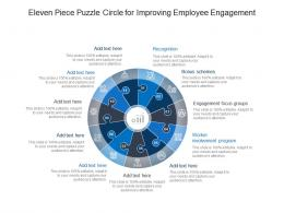 Eleven Piece Puzzle Circle For Improving Employee Engagement
