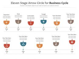 Eleven Stage Arrow Circle For Business Cycle