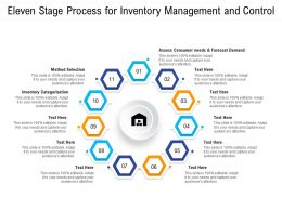Eleven Stage Process For Inventory Management And Control