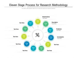 Eleven Stage Process For Research Methodology