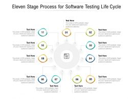 Eleven Stage Process For Software Testing Life Cycle