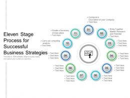 Eleven Stage Process For Successful Business Strategies