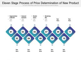 Eleven Stage Process Of Price Determination Of New Product